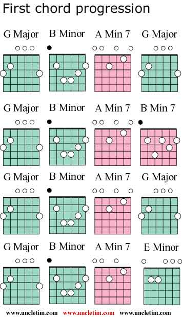 How I Build Songs Using A Guitar
